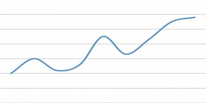 Conférenciers Québec, Formation, Motivation et Team Building - Formax - La courbe du succès